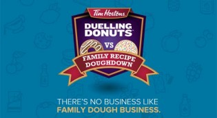 Tim Hortons Duelling Donuts Contest