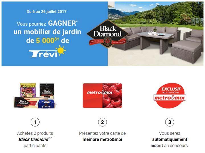 Concours Metro Profitez de l'été grâce à Black Diamond
