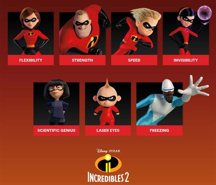 incredibles-2-sweepstakes